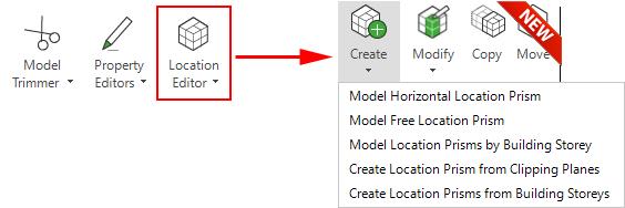 Model Location Prisms